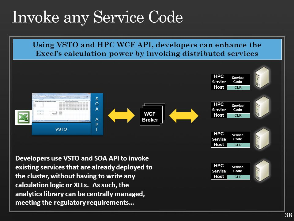38 Service Code WCF Broker Using VSTO and HPC WCF API, developers can enhance the Excel's calculation power by invoking distributed services Developers use VSTO and SOA API to invoke existing services that are already deployed to the cluster, without having to write any calculation logic or XLLs.