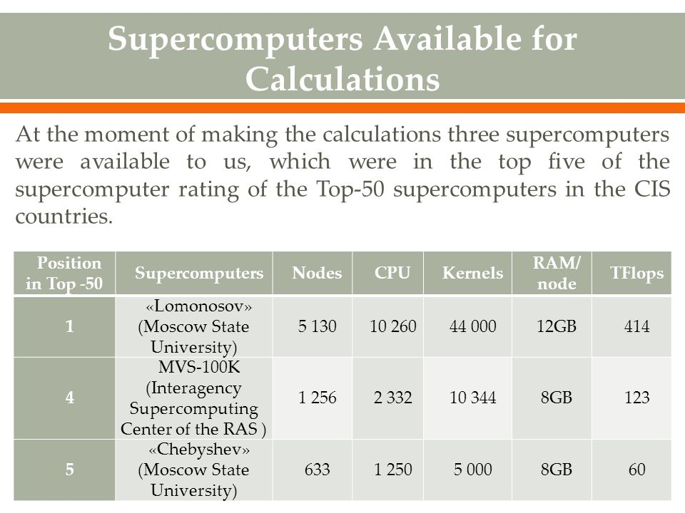 At the moment of making the calculations three supercomputers were available to us, which were in the top five of the supercomputer rating of the Top-50 supercomputers in the CIS countries.