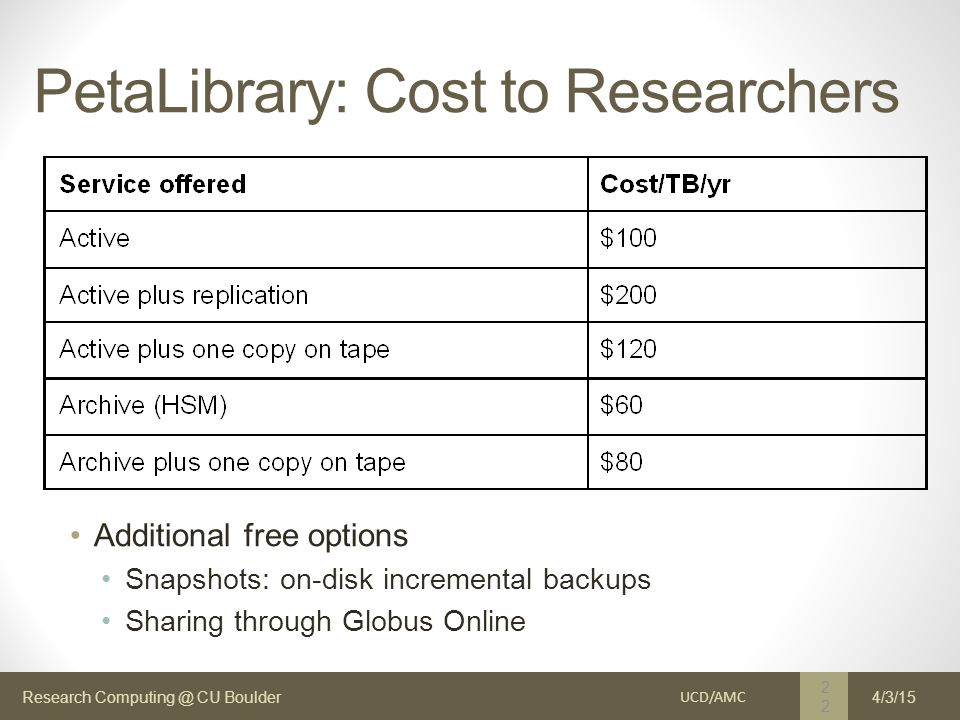 Research Computing @ CU Boulder PetaLibrary: Cost to Researchers Additional free options Snapshots: on-disk incremental backups Sharing through Globus Online 22 UCD/AMC4/3/15