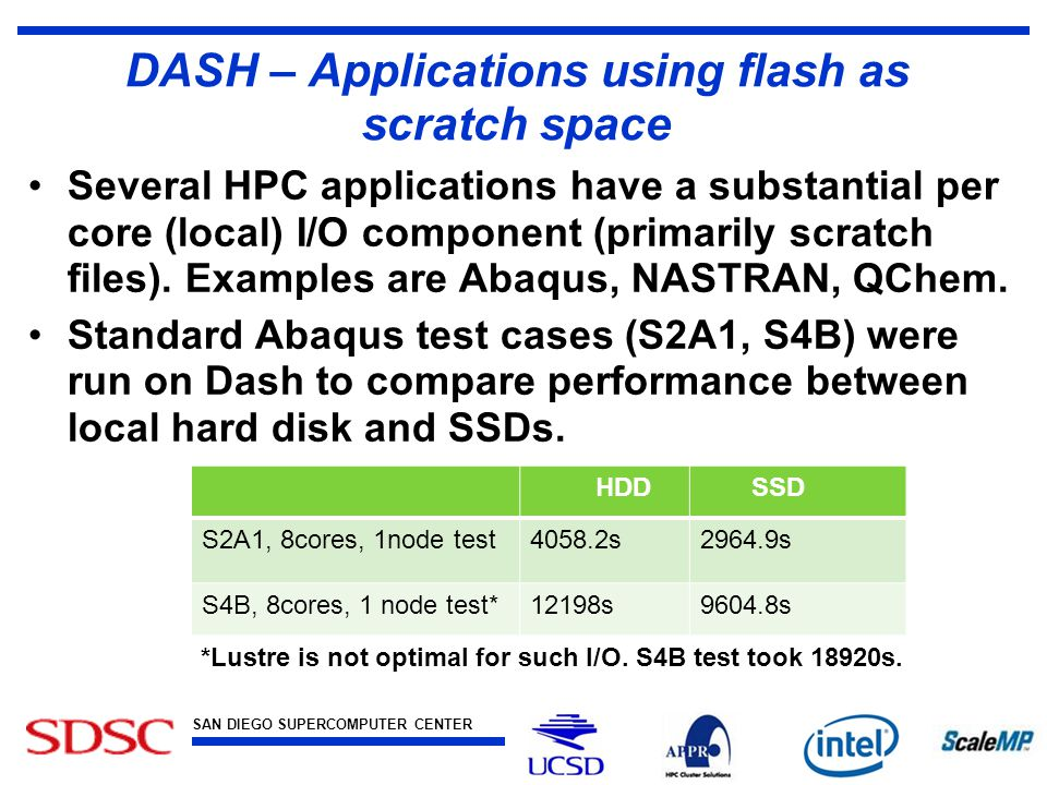 SAN DIEGO SUPERCOMPUTER CENTER at the UNIVERSITY OF CALIFORNIA, SAN DIEGO DASH – Applications using flash as scratch space Several HPC applications have a substantial per core (local) I/O component (primarily scratch files).