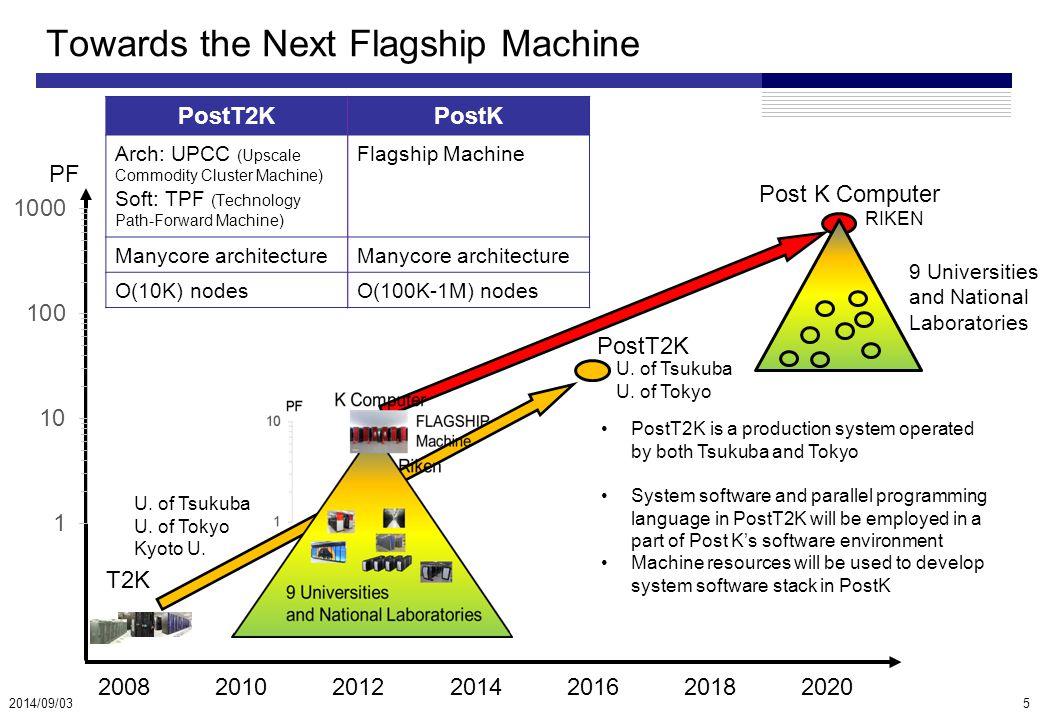 Towards the Next Flagship Machine 2014/09/035 Post K Computer U.