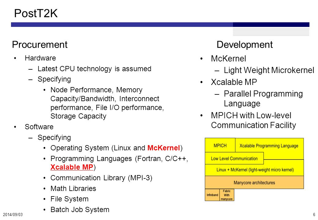 PostT2K Hardware –Latest CPU technology is assumed –Specifying Node Performance, Memory Capacity/Bandwidth, Interconnect performance, File I/O performance, Storage Capacity Software –Specifying Operating System (Linux and McKernel) Programming Languages (Fortran, C/C++, Xcalable MP) Communication Library (MPI-3) Math Libraries File System Batch Job System 2014/09/036 Development Procurement McKernel –Light Weight Microkernel Xcalable MP –Parallel Programming Language MPICH with Low-level Communication Facility
