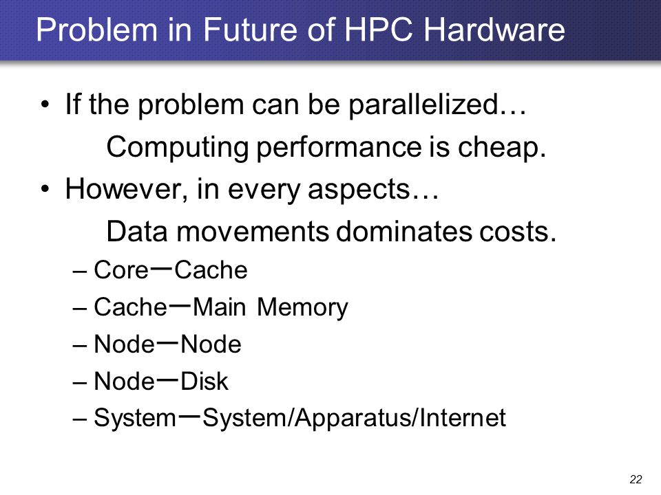 Problem in Future of HPC Hardware If the problem can be parallelized… Computing performance is cheap.