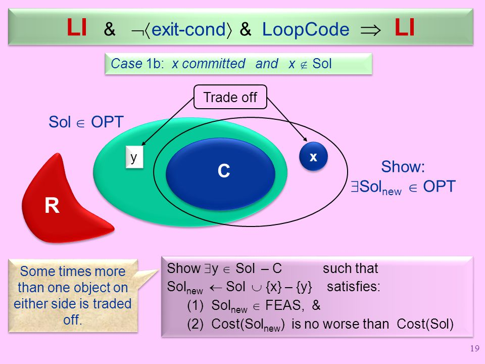 Sol  OPT R R LI &  exit-cond  & LoopCode  LI Case 1b: x committed and x  Sol Show:  Sol new  OPT C y y Trade off x x Show  y  Sol – C such t
