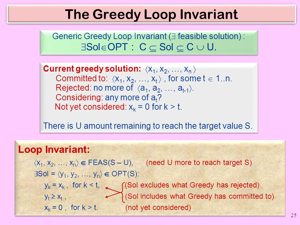 The Greedy Loop Invariant Generic Greedy Loop Invariant (  feasible solution) :  Sol  OPT : C  Sol  C  U. Current greedy solution:  x 1, x 2, …