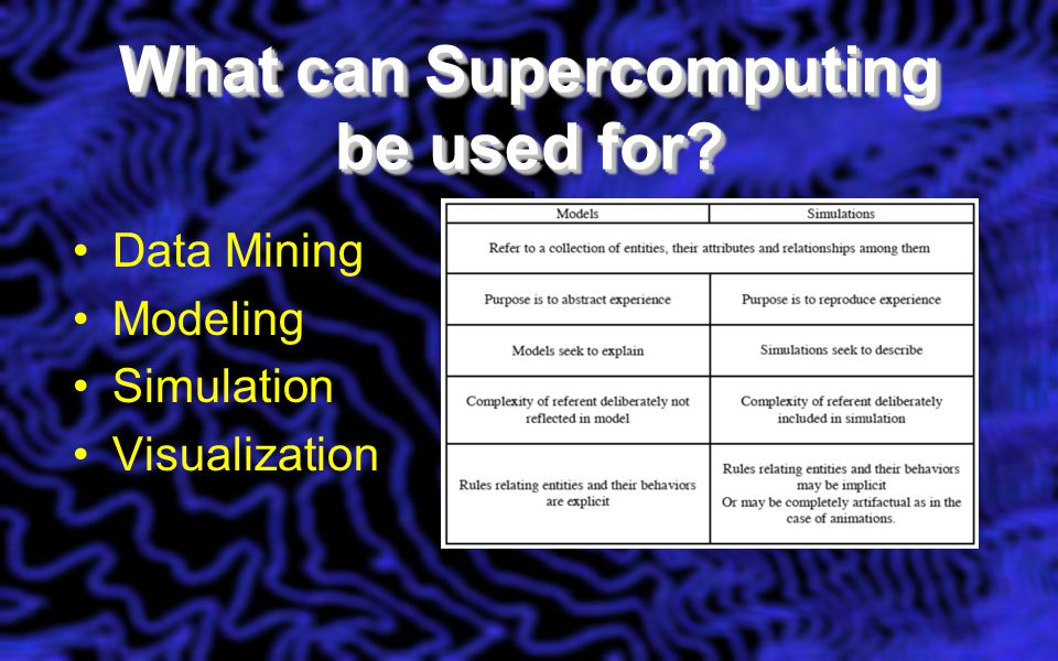 What can Supercomputing be used for? Data Mining Modeling Simulation Visualization [1]