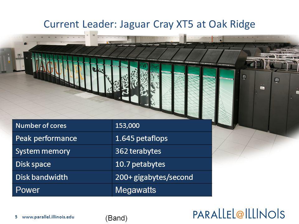 5 www.parallel.illinois.edu Current Leader: Jaguar Cray XT5 at Oak Ridge Number of cores153,000 Peak performance1.645 petaflops System memory362 terabytes Disk space10.7 petabytes Disk bandwidth200+ gigabytes/second PowerMegawatts (Band)