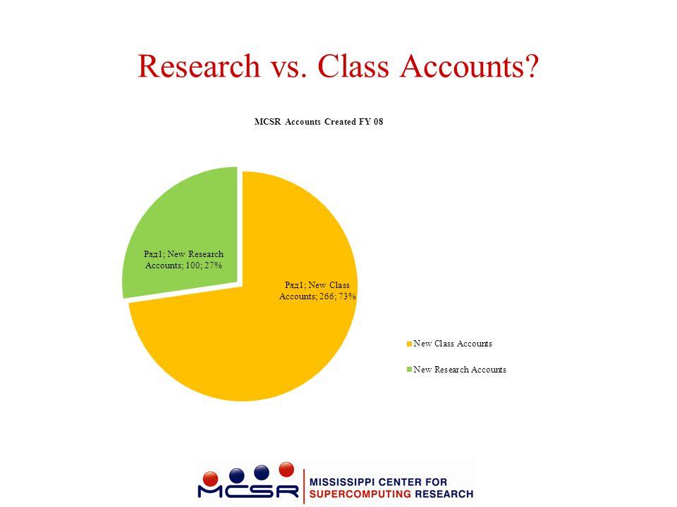 Research vs. Class Accounts?