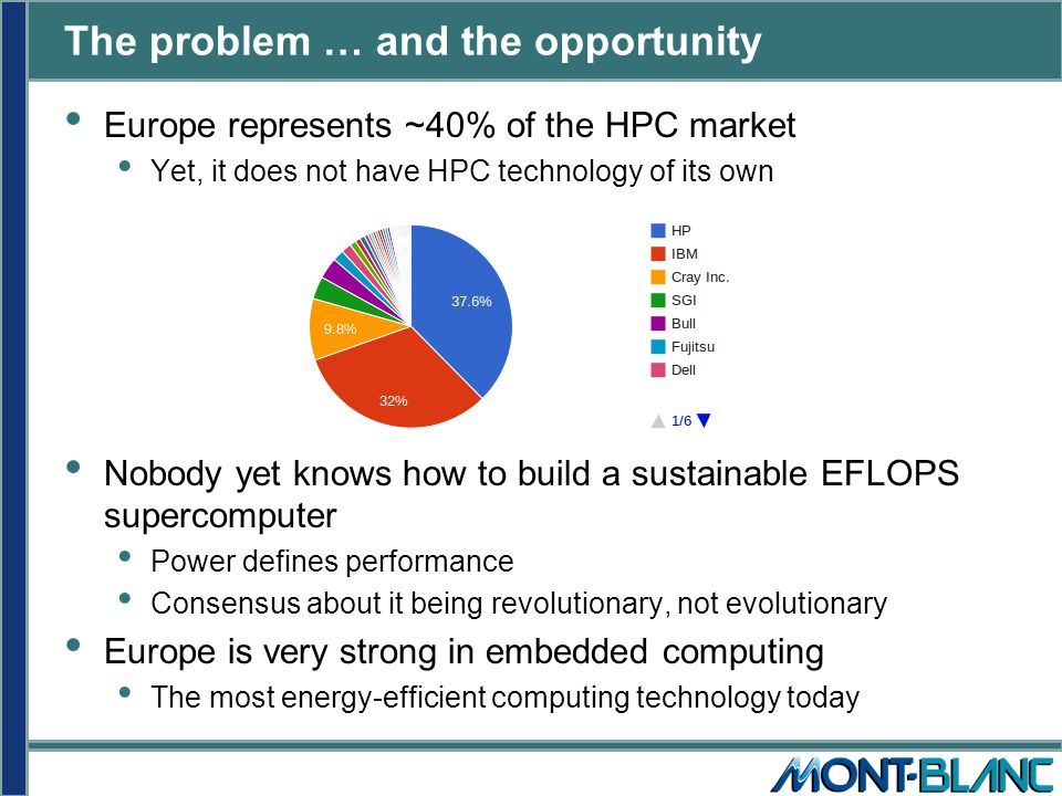 The problem … and the opportunity Europe represents ~40% of the HPC market Yet, it does not have HPC technology of its own Nobody yet knows how to build a sustainable EFLOPS supercomputer Power defines performance Consensus about it being revolutionary, not evolutionary Europe is very strong in embedded computing The most energy-efficient computing technology today