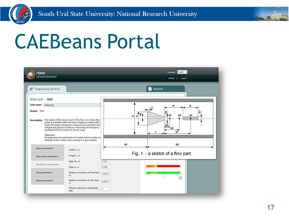 CAEBeans Portal 17