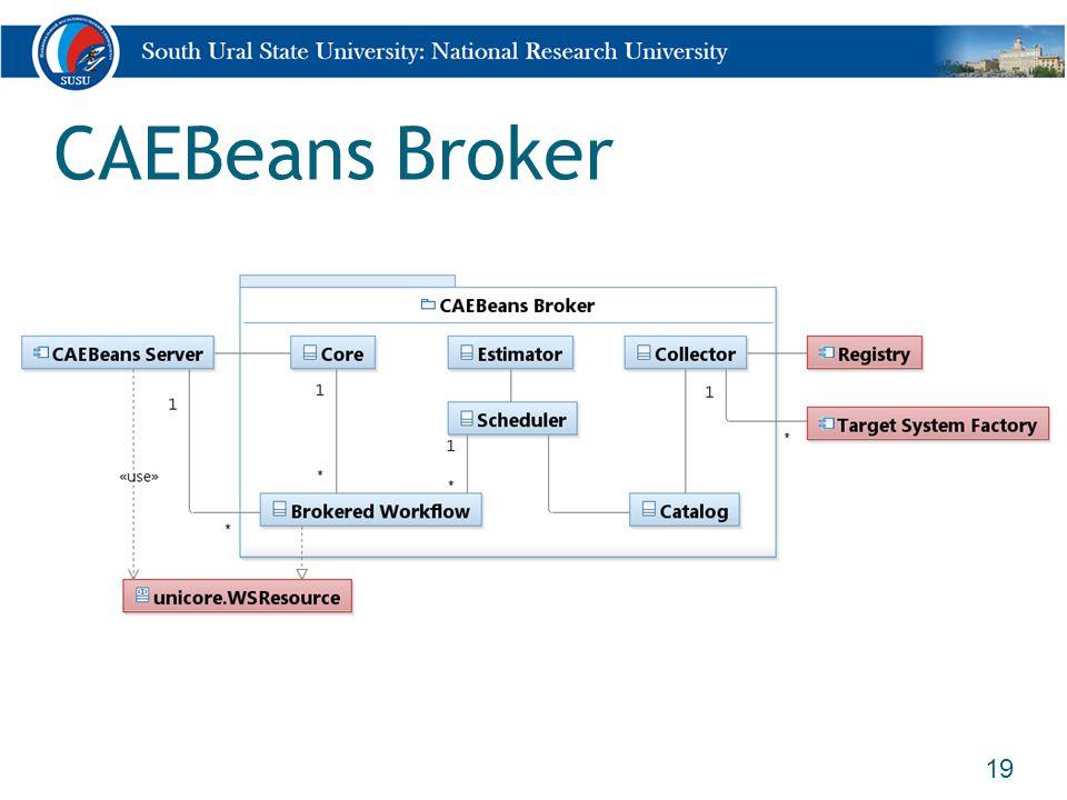 CAEBeans Broker 19