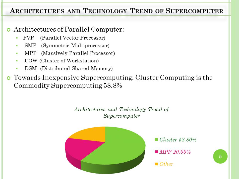 Architectures of Parallel Computer:  PVP (Parallel Vector Processor)  SMP (Symmetric Multiprocessor)  MPP (Massively Parallel Processor)  COW (Cluster of Workstation)  DSM (Distributed Shared Memory) Towards Inexpensive Supercomputing: Cluster Computing is the Commodity Supercomputing 58.8% 5