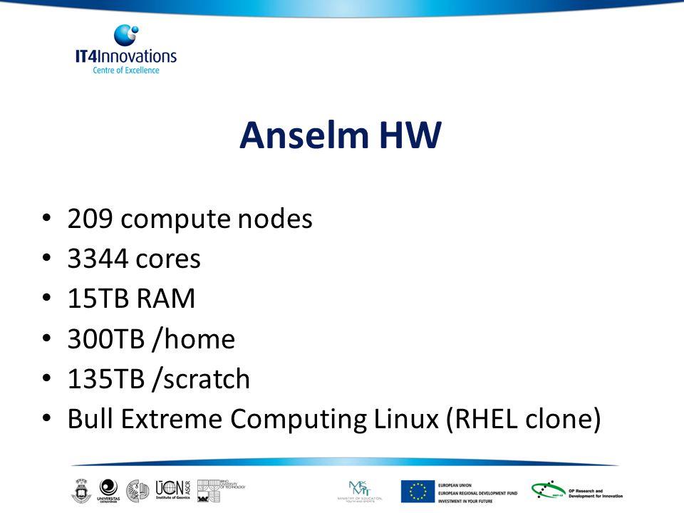 Anselm HW 209 compute nodes 3344 cores 15TB RAM 300TB /home 135TB /scratch Bull Extreme Computing Linux (RHEL clone)