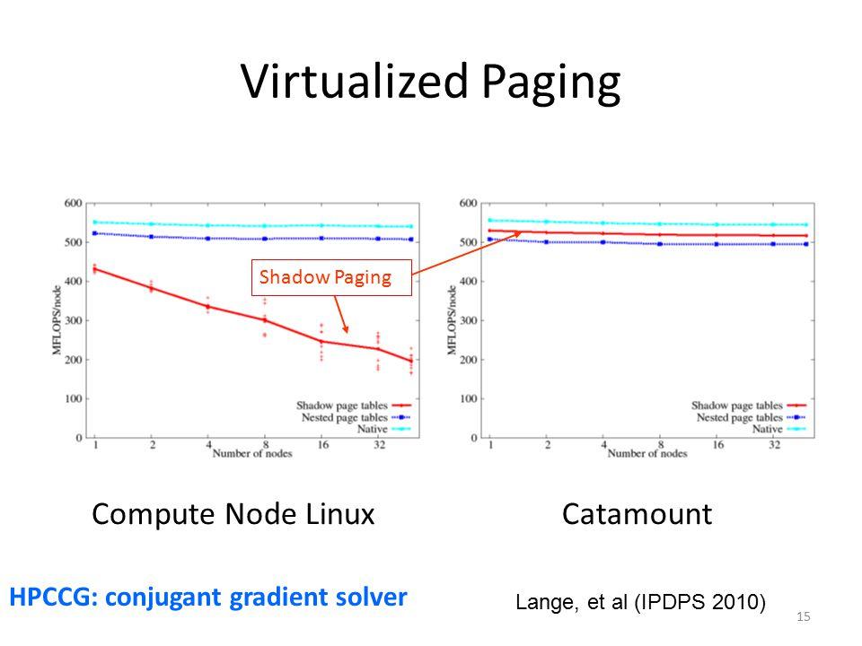 15 Virtualized Paging CatamountCompute Node Linux HPCCG: conjugant gradient solver Shadow Paging Lange, et al (IPDPS 2010)