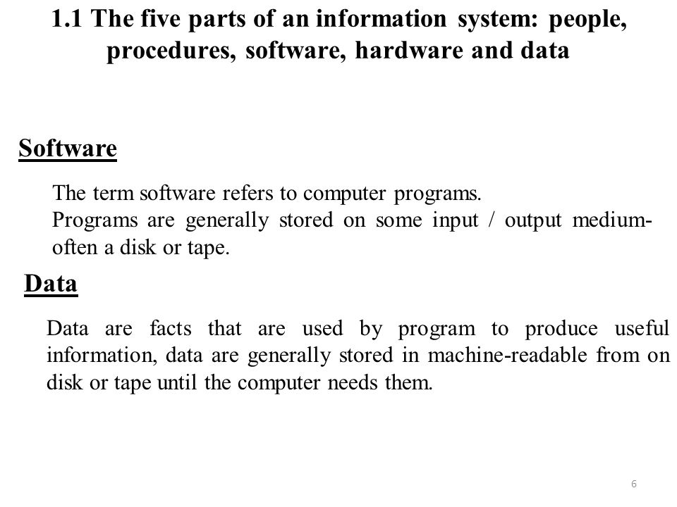 6 Software The term software refers to computer programs.