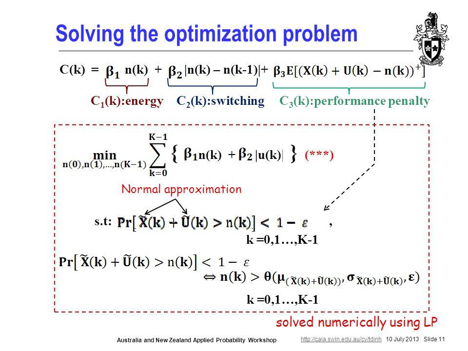 http://caia.swin.edu.au/cv/tdinhhttp://caia.swin.edu.au/cv/tdinh 10 July 2013 Slide 11 Australia and New Zealand Applied Probability Workshop Solving the optimization problem { n(k) + |u(k)| } (***) s.t:, k =0,1…,K-1 Normal approximation C(k) = n(k) + |n(k) – n(k-1)|+ C 1 (k):energyC 3 (k):performance penaltyC 2 (k):switching k =0,1…,K-1 solved numerically using LP