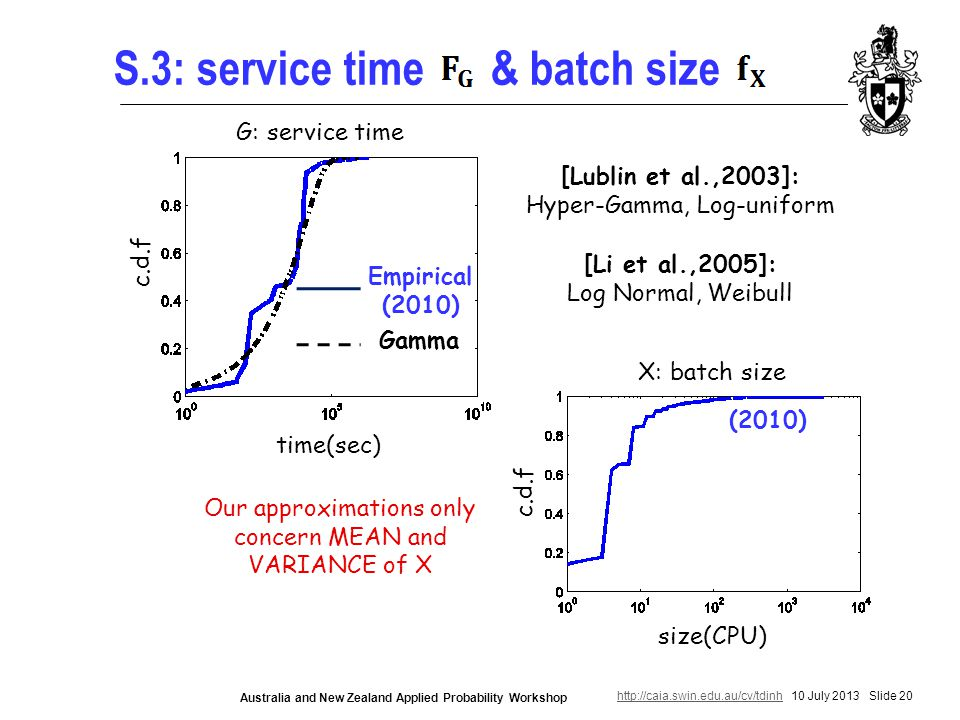 http://caia.swin.edu.au/cv/tdinhhttp://caia.swin.edu.au/cv/tdinh 10 July 2013 Slide 20 Australia and New Zealand Applied Probability Workshop S.3: service time & batch size [Lublin et al.,2003]: Hyper-Gamma, Log-uniform [Li et al.,2005]: Log Normal, Weibull Empirical (2010) Gamma time(sec) c.d.f size(CPU) c.d.f Our approximations only concern MEAN and VARIANCE of X X: batch size G: service time (2010)