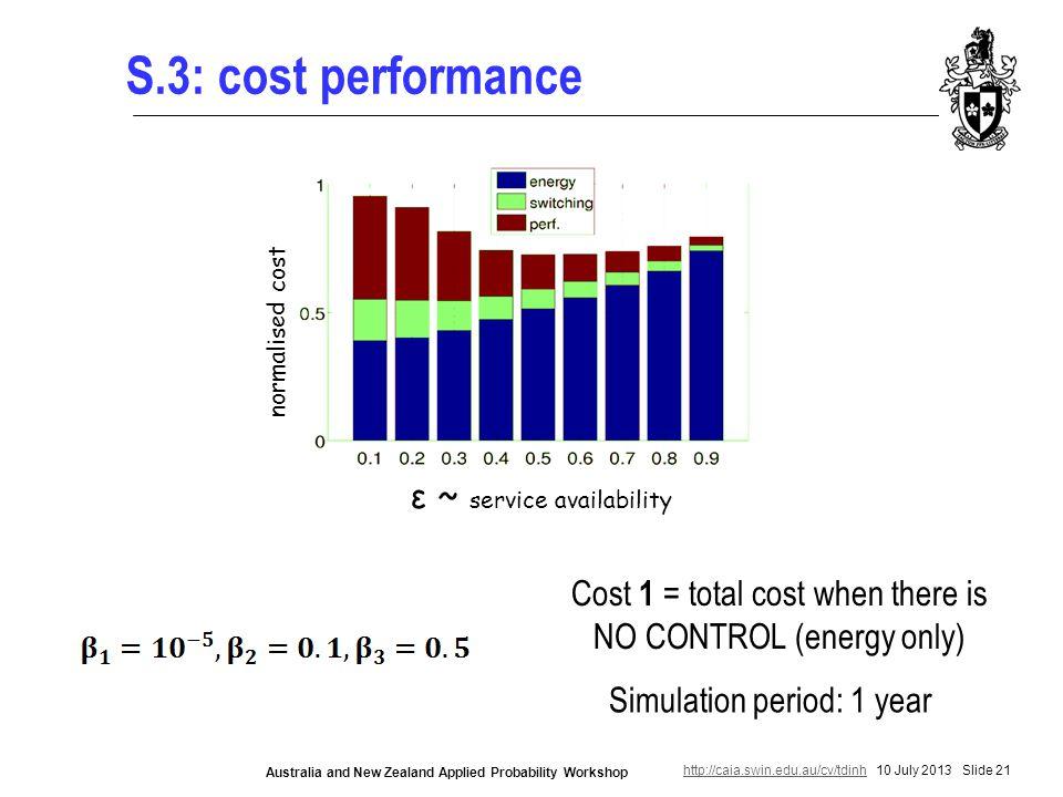 http://caia.swin.edu.au/cv/tdinhhttp://caia.swin.edu.au/cv/tdinh 10 July 2013 Slide 21 Australia and New Zealand Applied Probability Workshop S.3: cos