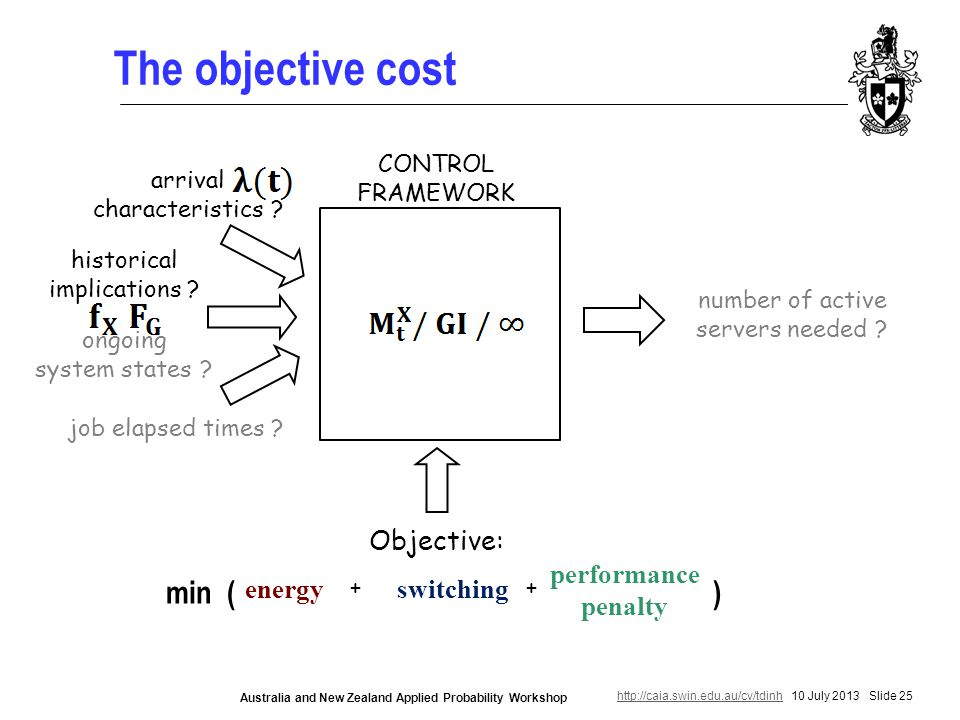 http://caia.swin.edu.au/cv/tdinhhttp://caia.swin.edu.au/cv/tdinh 10 July 2013 Slide 25 Australia and New Zealand Applied Probability Workshop The objective cost CONTROL FRAMEWORK number of active servers needed .