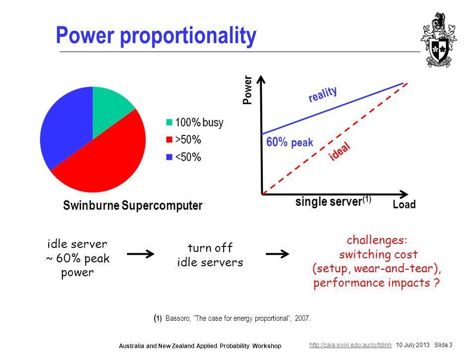 http://caia.swin.edu.au/cv/tdinhhttp://caia.swin.edu.au/cv/tdinh 10 July 2013 Slide 3 Australia and New Zealand Applied Probability Workshop Power proportionality Load Power ideal reality 60% peak single server (1) ( 1) Bassoro, The case for energy proportional , 2007.