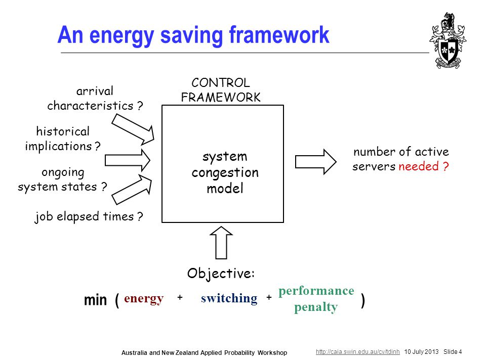 http://caia.swin.edu.au/cv/tdinhhttp://caia.swin.edu.au/cv/tdinh 10 July 2013 Slide 4 Australia and New Zealand Applied Probability Workshop An energy saving framework CONTROL FRAMEWORK system congestion model number of active servers needed .