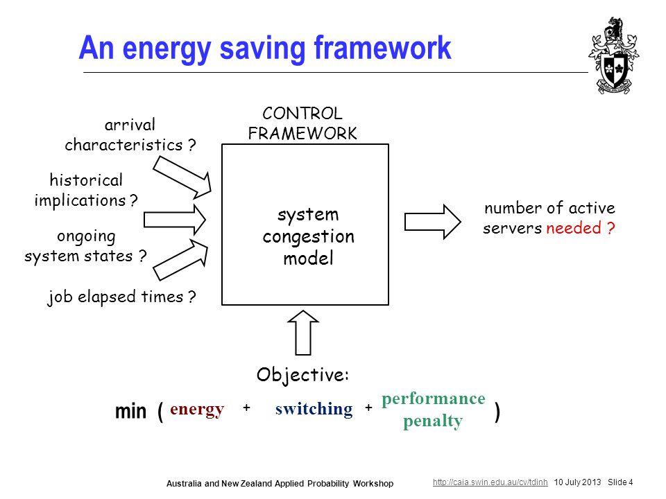 http://caia.swin.edu.au/cv/tdinhhttp://caia.swin.edu.au/cv/tdinh 10 July 2013 Slide 4 Australia and New Zealand Applied Probability Workshop An energy saving framework CONTROL FRAMEWORK system congestion model number of active servers needed .