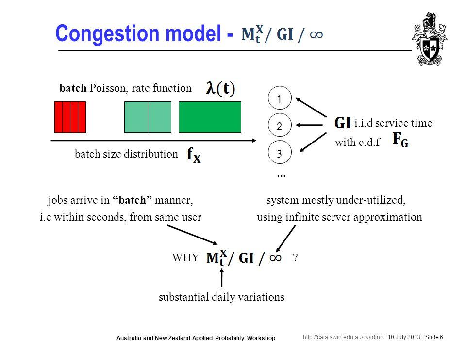 http://caia.swin.edu.au/cv/tdinhhttp://caia.swin.edu.au/cv/tdinh 10 July 2013 Slide 6 Australia and New Zealand Applied Probability Workshop Congestion model - 1 2 3 … batch Poisson, rate function batch size distribution with c.d.f i.i.d service time WHY .