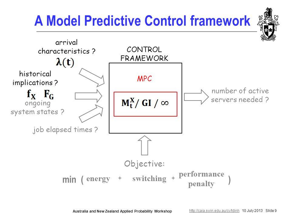 http://caia.swin.edu.au/cv/tdinhhttp://caia.swin.edu.au/cv/tdinh 10 July 2013 Slide 9 Australia and New Zealand Applied Probability Workshop A Model Predictive Control framework CONTROL FRAMEWORK number of active servers needed .