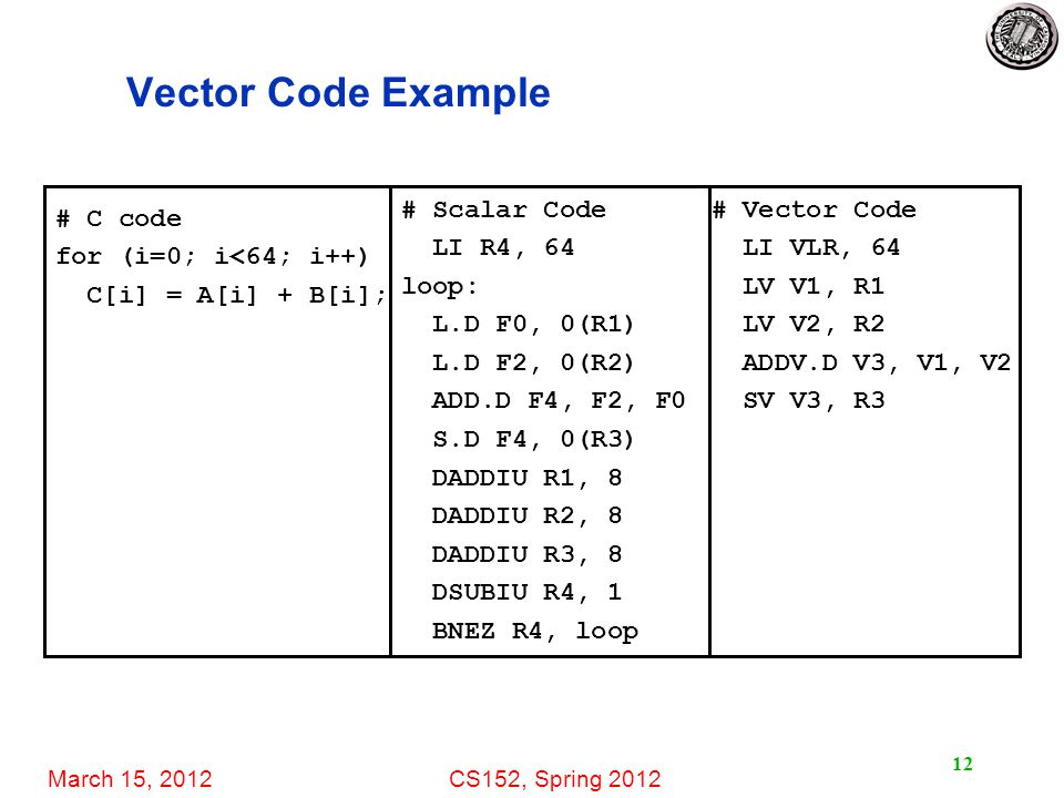 March 15, 2012CS152, Spring 2012 12 Vector Code Example # Scalar Code LI R4, 64 loop: L.D F0, 0(R1) L.D F2, 0(R2) ADD.D F4, F2, F0 S.D F4, 0(R3) DADDI