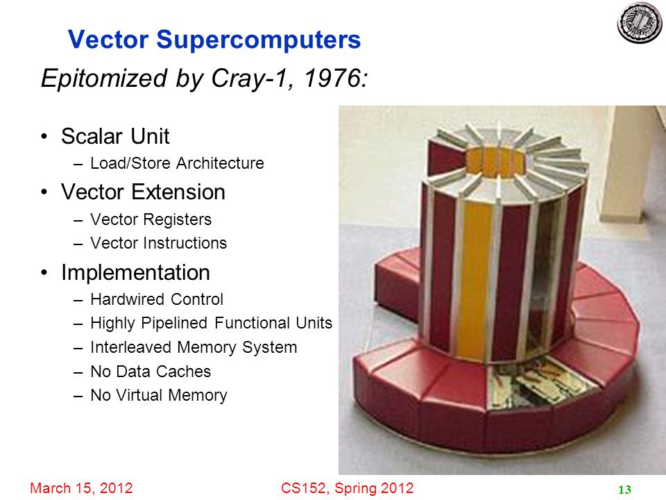 March 15, 2012CS152, Spring 2012 13 Vector Supercomputers Epitomized by Cray-1, 1976: Scalar Unit –Load/Store Architecture Vector Extension –Vector Re