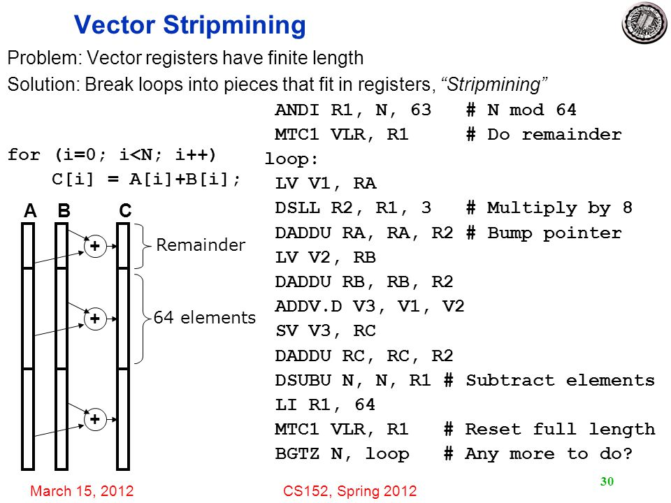March 15, 2012CS152, Spring 2012 30 Vector Stripmining Problem: Vector registers have finite length Solution: Break loops into pieces that fit in registers, Stripmining ANDI R1, N, 63 # N mod 64 MTC1 VLR, R1 # Do remainder loop: LV V1, RA DSLL R2, R1, 3# Multiply by 8 DADDU RA, RA, R2 # Bump pointer LV V2, RB DADDU RB, RB, R2 ADDV.D V3, V1, V2 SV V3, RC DADDU RC, RC, R2 DSUBU N, N, R1 # Subtract elements LI R1, 64 MTC1 VLR, R1 # Reset full length BGTZ N, loop # Any more to do.