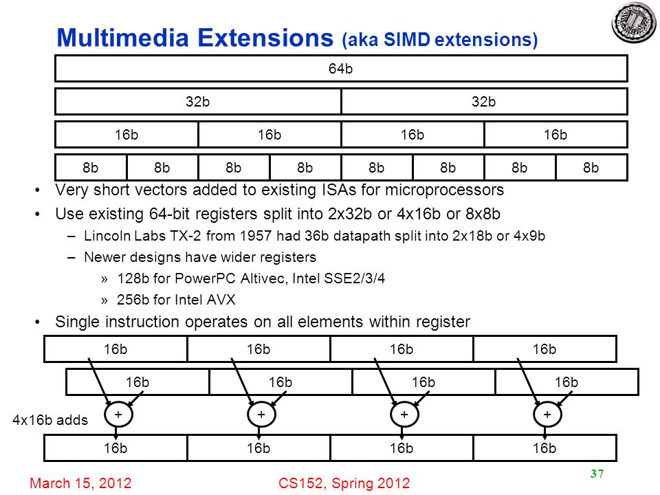 March 15, 2012CS152, Spring 2012 37 Multimedia Extensions (aka SIMD extensions) Very short vectors added to existing ISAs for microprocessors Use existing 64-bit registers split into 2x32b or 4x16b or 8x8b –Lincoln Labs TX-2 from 1957 had 36b datapath split into 2x18b or 4x9b –Newer designs have wider registers »128b for PowerPC Altivec, Intel SSE2/3/4 »256b for Intel AVX Single instruction operates on all elements within register 16b 32b 64b 8b 16b ++++ 4x16b adds