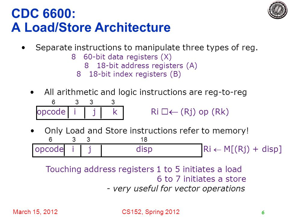 March 15, 2012CS152, Spring 2012 6 Separate instructions to manipulate three types of reg.