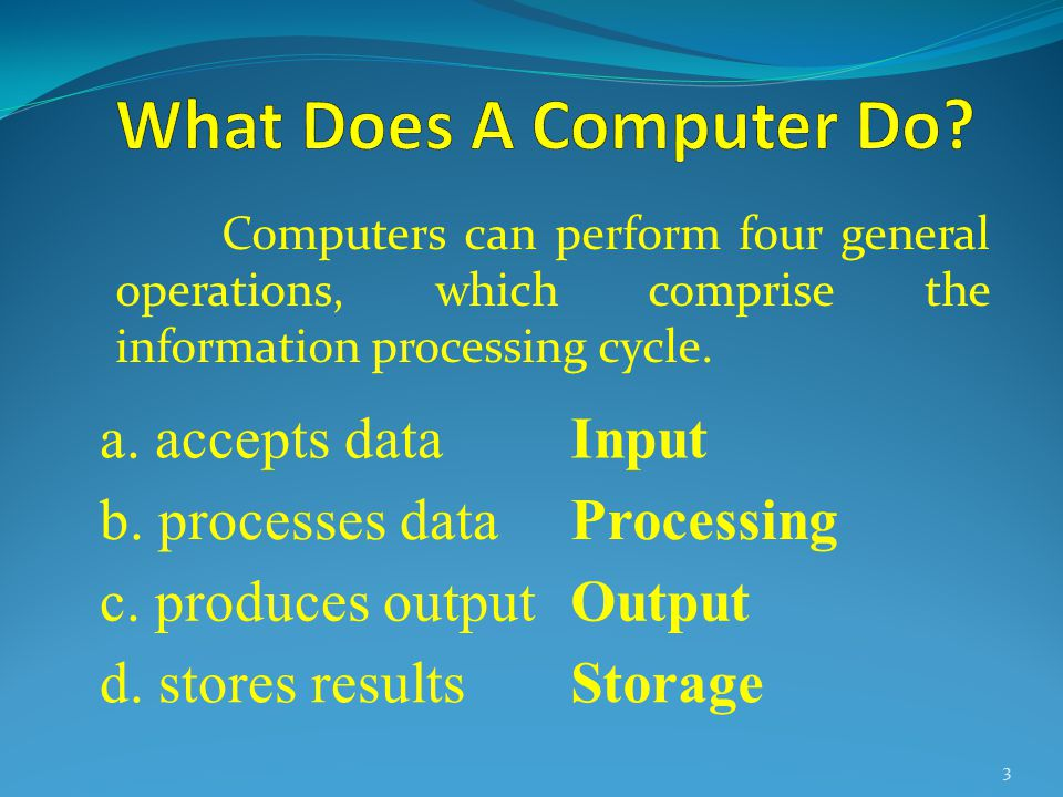 What is Computer.