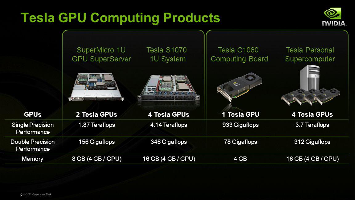© NVIDIA Corporation 2009 Tesla S1070 1U System Tesla C1060 Computing Board Tesla Personal Supercomputer GPUs2 Tesla GPUs4 Tesla GPUs1 Tesla GPU4 Tesla GPUs Single Precision Performance 1.87 Teraflops4.14 Teraflops933 Gigaflops3.7 Teraflops Double Precision Performance 156 Gigaflops346 Gigaflops78 Gigaflops312 Gigaflops Memory8 GB (4 GB / GPU)16 GB (4 GB / GPU)4 GB16 GB (4 GB / GPU) SuperMicro 1U GPU SuperServer Tesla GPU Computing Products