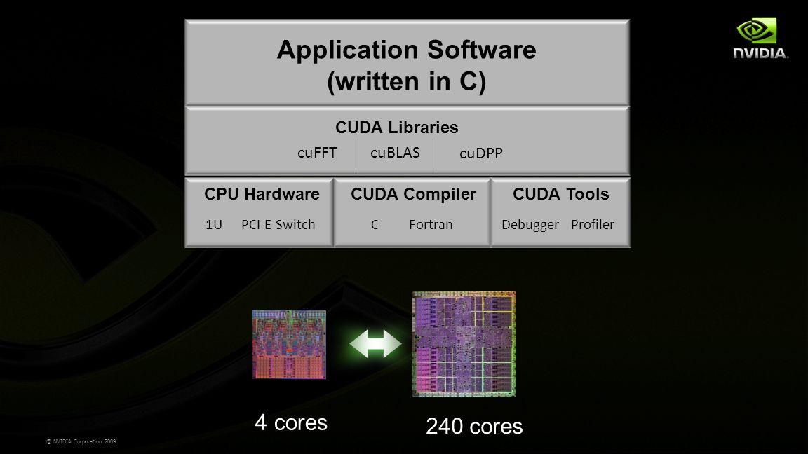 © NVIDIA Corporation 2009 CUDA Libraries cuFFTcuBLAS cuDPP CUDA Compiler CFortran CUDA Tools Debugger Profiler CPU Hardware PCI-E Switch1U Application Software (written in C) 4 cores 240 cores