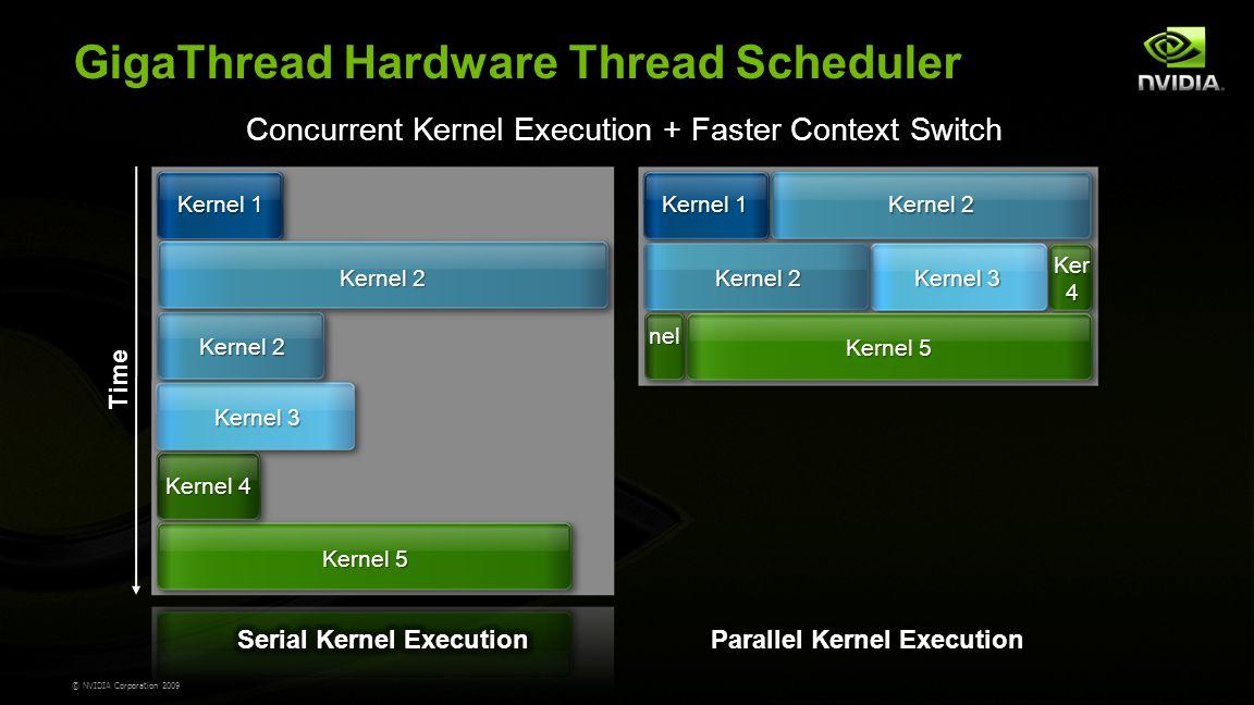 © NVIDIA Corporation 2009 GigaThread Hardware Thread Scheduler Concurrent Kernel Execution + Faster Context Switch Time Kernel 1 Kernel 2 Kernel 3 Ker 4 nel Kernel 5 Kernel 4 Kernel 2