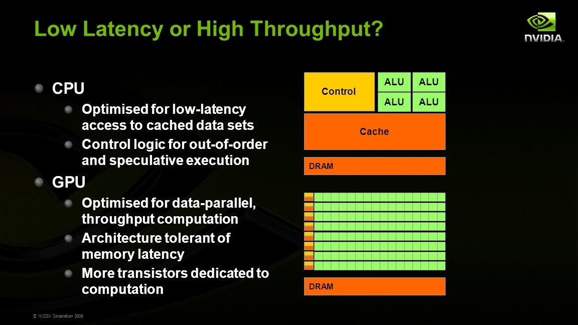 © NVIDIA Corporation 2009 Low Latency or High Throughput.