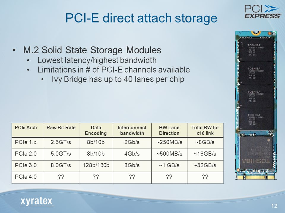 12 PCI-E direct attach storage PCIe ArchRaw Bit RateData Encoding Interconnect bandwidth BW Lane Direction Total BW for x16 link PCIe 1.x2.5GT/s8b/10b2Gb/s~250MB/s~8GB/s PCIe 2.05.0GT/s8b/10b4Gb/s~500MB/s~16GB/s PCIe 3.08.0GT/s128b/130b8Gb/s~1 GB/s~32GB/s PCIe 4.0 .
