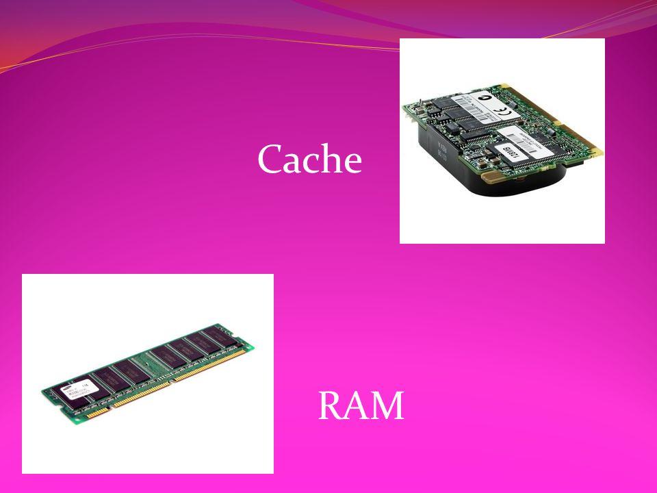 Cache RAM