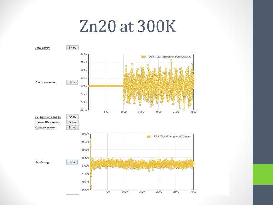 Zn20 at 300K