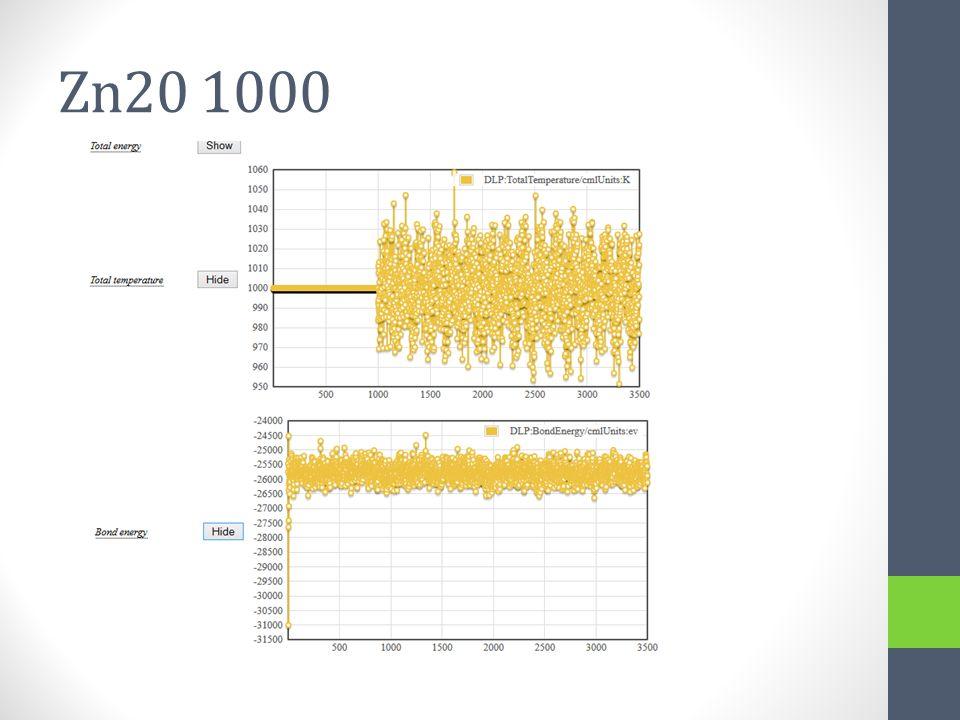 Zn20 1000