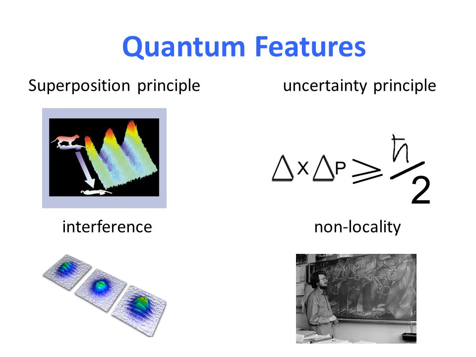 Quantum Features Superposition principle uncertainty principle interference non-locality