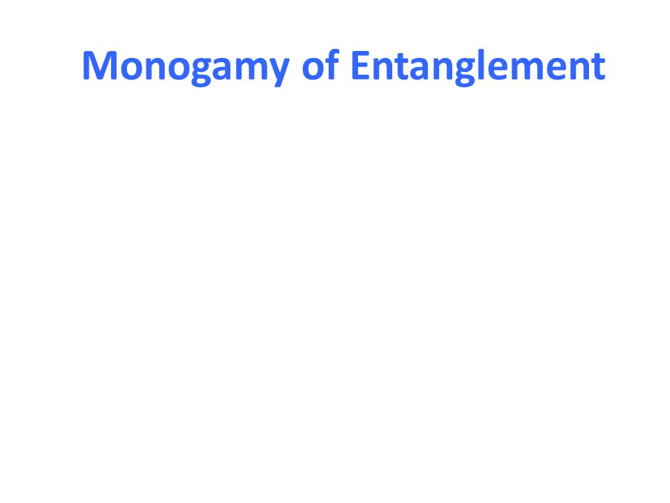 Monogamy of Entanglement