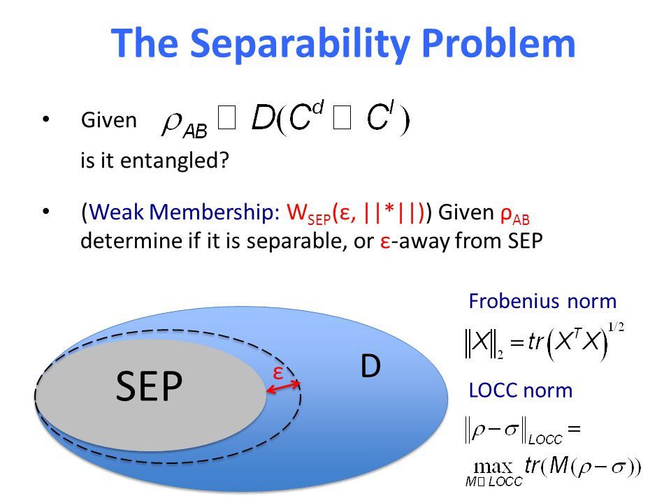 The Separability Problem Given is it entangled? (Weak Membership: W SEP (ε, ||*||)) Given ρ AB determine if it is separable, or ε-away from SEP SEP D