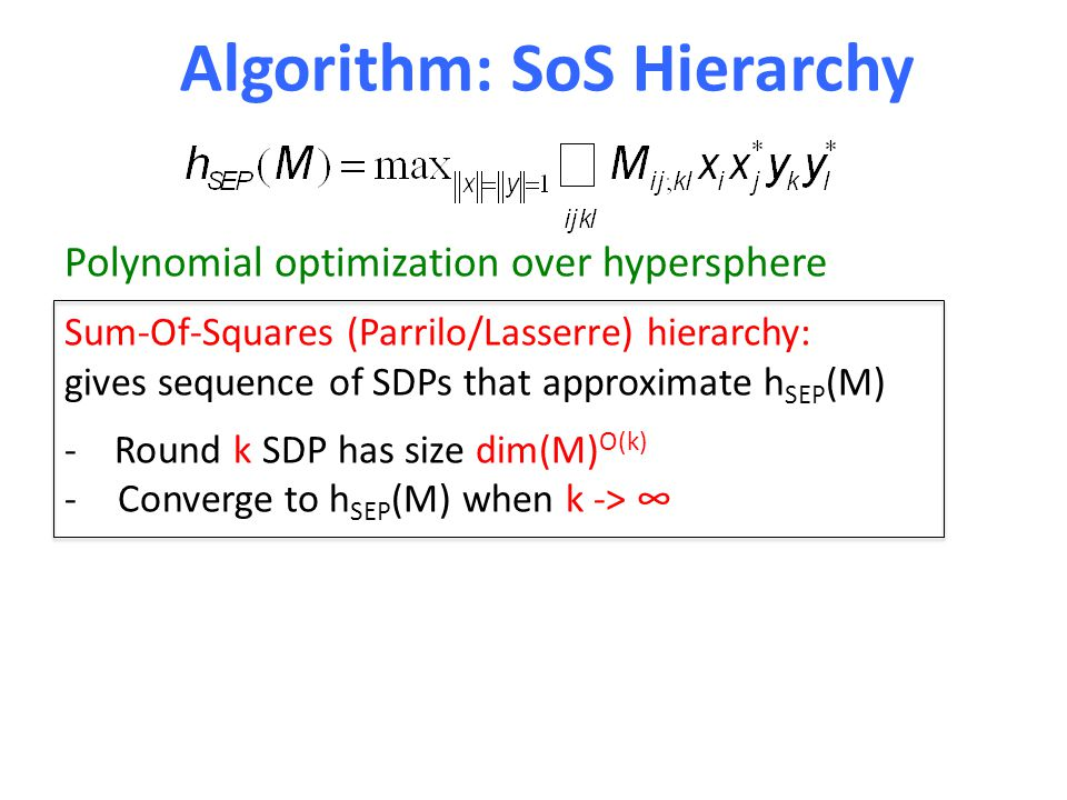Algorithm: SoS Hierarchy Polynomial optimization over hypersphere Sum-Of-Squares (Parrilo/Lasserre) hierarchy: gives sequence of SDPs that approximate