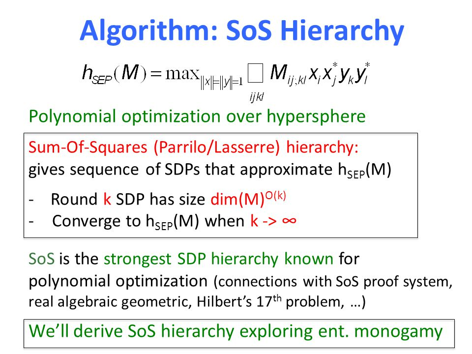 Algorithm: SoS Hierarchy Polynomial optimization over hypersphere Sum-Of-Squares (Parrilo/Lasserre) hierarchy: gives sequence of SDPs that approximate h SEP (M) - Round k SDP has size dim(M) O(k) -Converge to h SEP (M) when k -> ∞ SoS is the strongest SDP hierarchy known for polynomial optimization (connections with SoS proof system, real algebraic geometric, Hilbert's 17 th problem, …) We'll derive SoS hierarchy exploring ent.