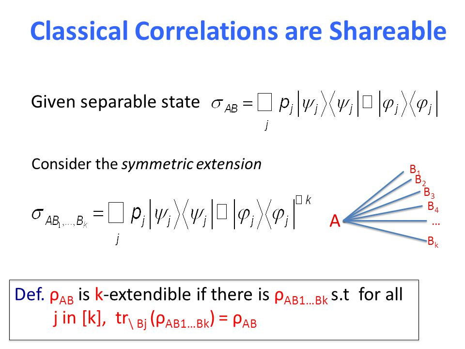 Classical Correlations are Shareable Given separable state Consider the symmetric extension Def. ρ AB is k-extendible if there is ρ AB1…Bk s.t for all