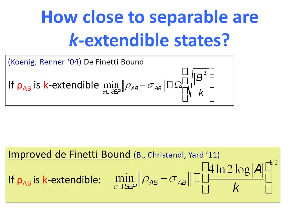 How close to separable are k-extendible states.