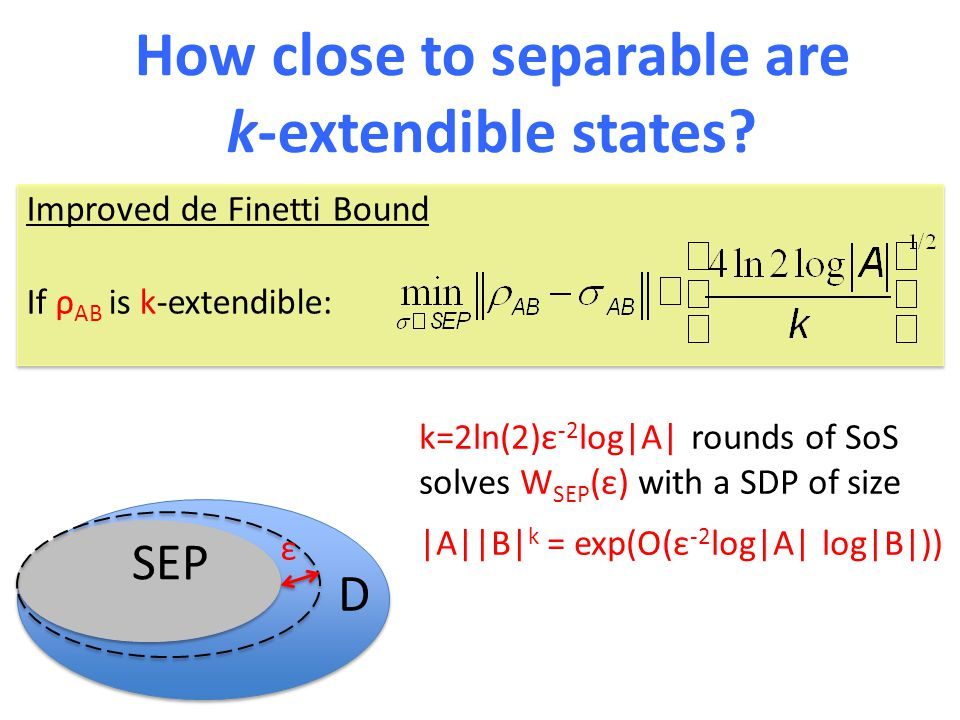 How close to separable are k-extendible states? Improved de Finetti Bound If ρ AB is k-extendible: k=2ln(2)ε -2 log|A| rounds of SoS solves W SEP (ε)